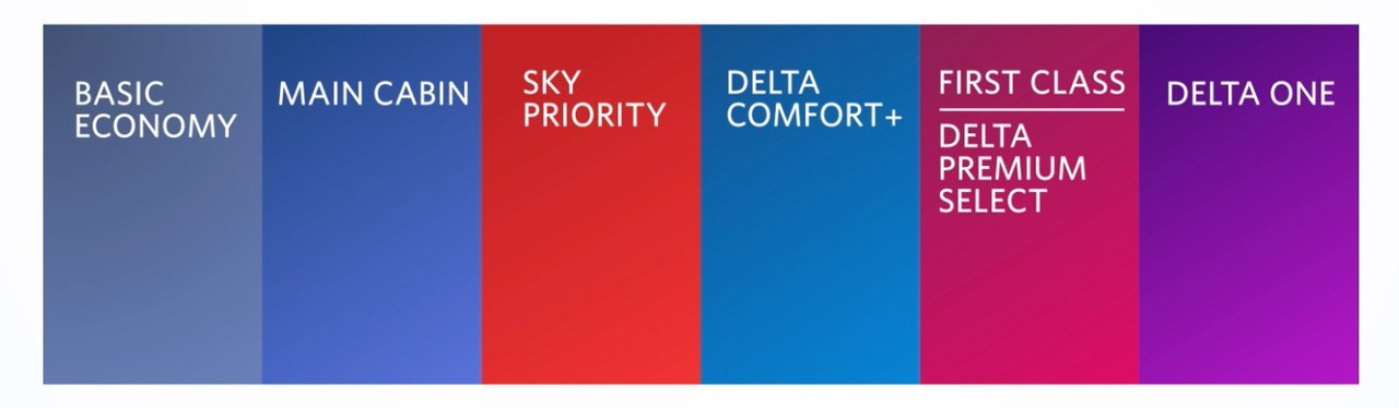 Review Of Delta Air Lines Flight From Seattle To San Jose