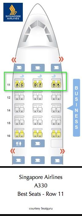 Review of Singapore Airlines flight from Bangkok to ...