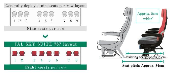 photo pic_seat_skywider2_01