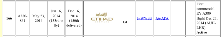 photo 10 - First Etihad - Plane